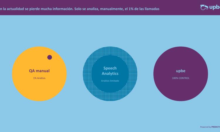 Diferencias entre Upbe y speech analytics