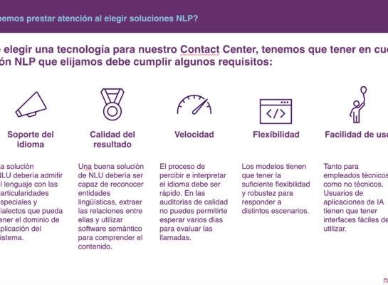 Procesamiento de lenguaje natural (NLP) Contact Center