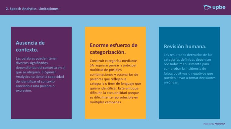 Las 3 principales limitaciones de Speech Analytics: falta de contexto, esfuerzo de categorización y revisión manual.